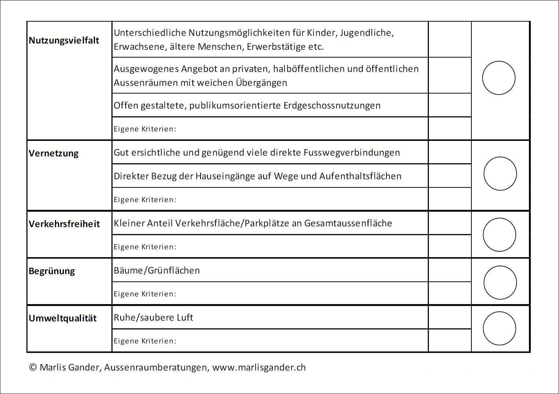 Niedlich Bewertungsbogen Bilder - FORTSETZUNG ARBEITSBLATT - naroch.info