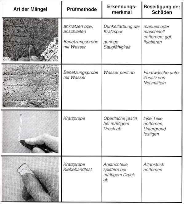Maler und lackierer werkzeuge  Malerfachbuch Lösungsheft zum Berichtsheft für das Maler- und ...