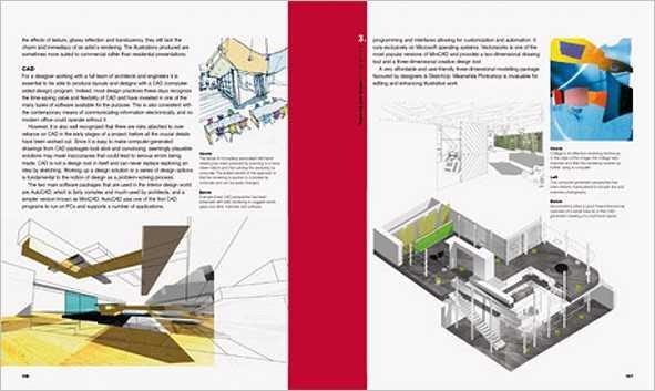 Interior design malerblatt medienservice for Raumgestaltung grundlagen