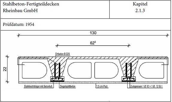 Brandschutz im detail decken malerblatt medienservice for Grundlagen der tragwerksplanung